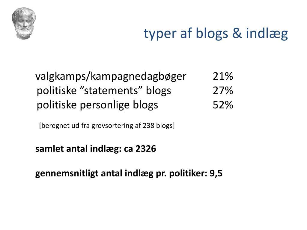 typer af blogs & indlæg