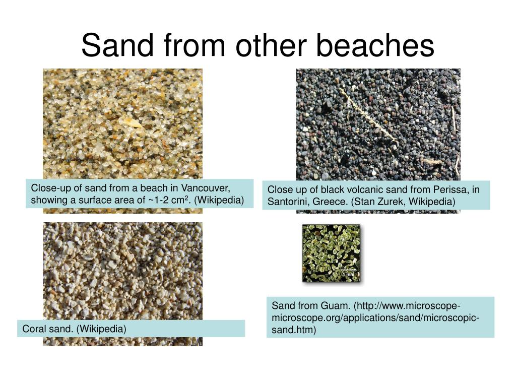 Sand from other beaches