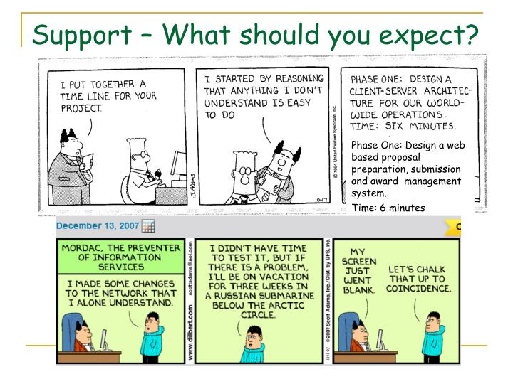 Support – What should you expect?