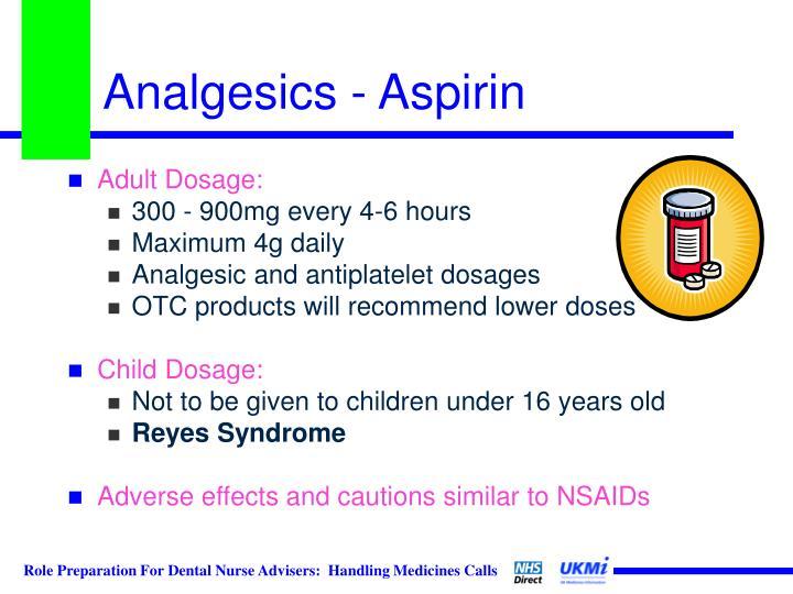 Analgesics - Aspirin
