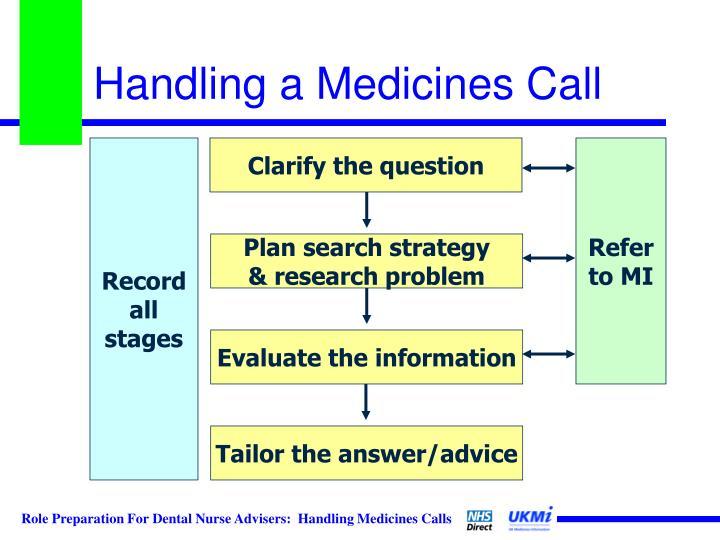 Handling a Medicines Call