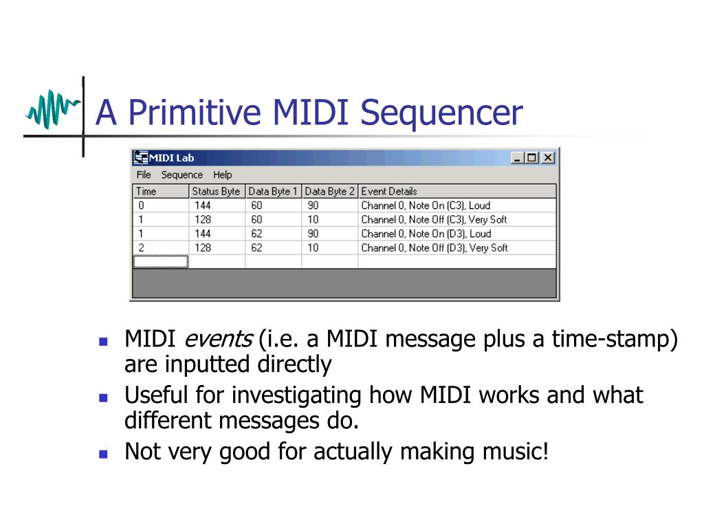 A Primitive MIDI Sequencer