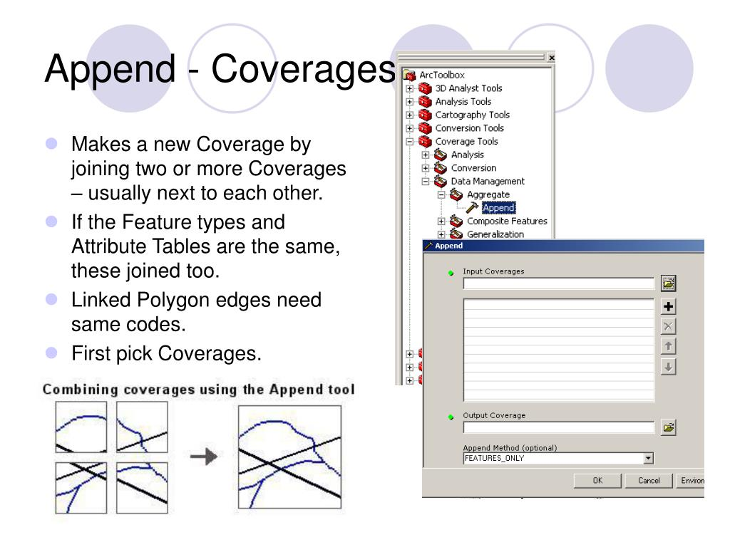 Append - Coverages