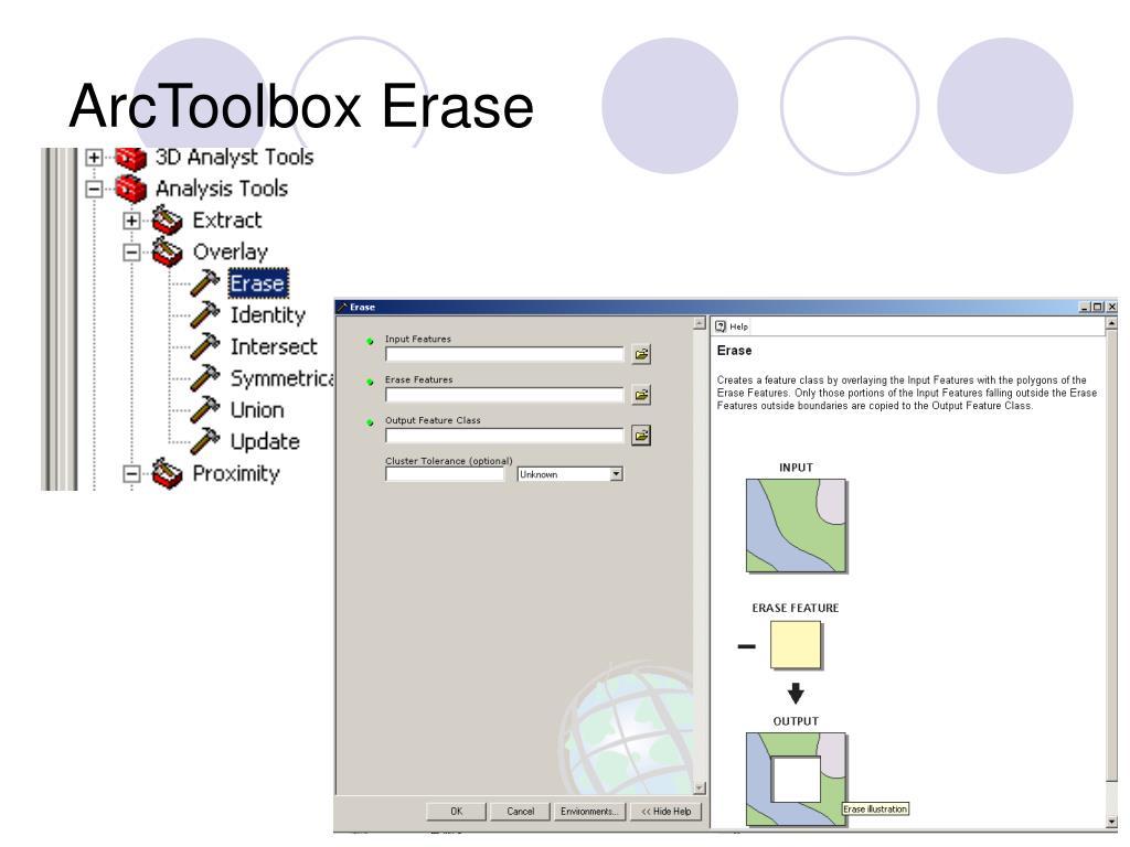ArcToolbox Erase