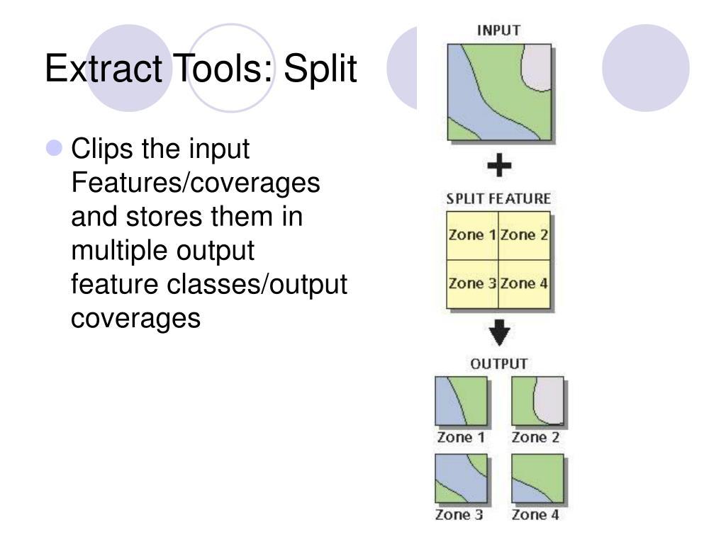 Extract Tools: Split
