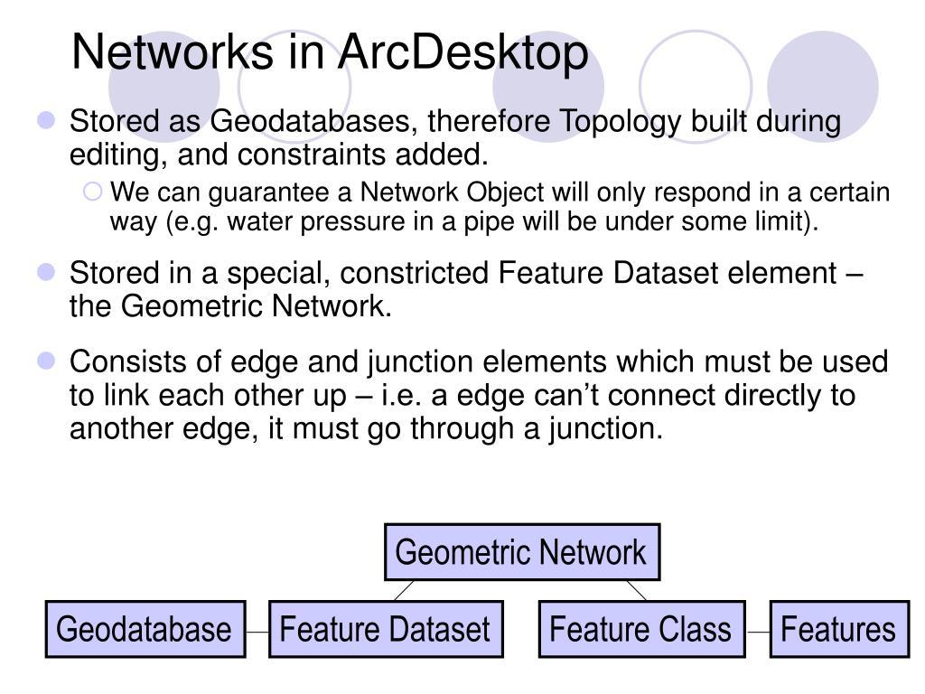 Networks in ArcDesktop