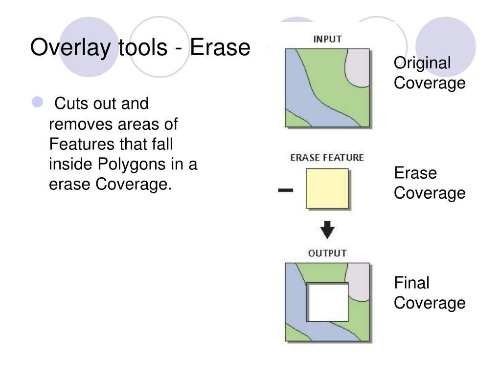 Overlay tools - Erase