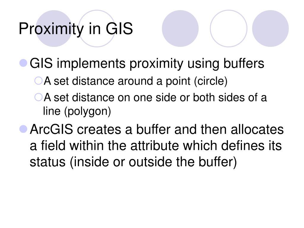 Proximity in GIS