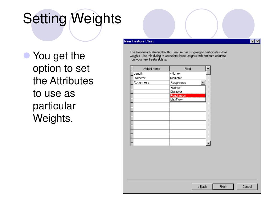 Setting Weights