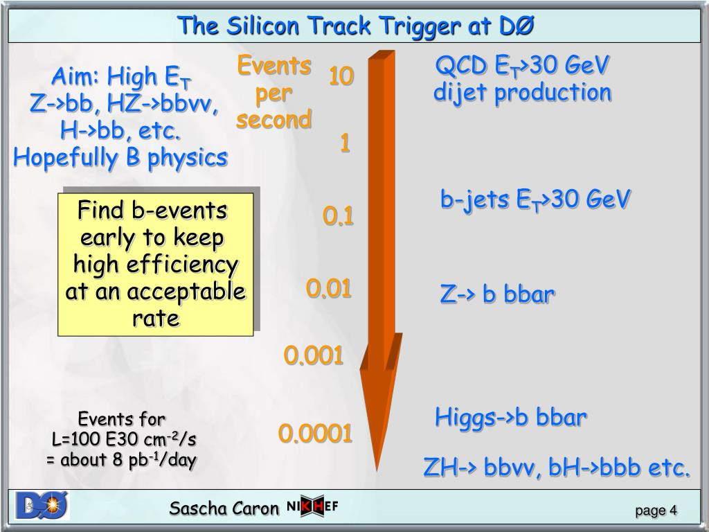 The Silicon Track Trigger at D