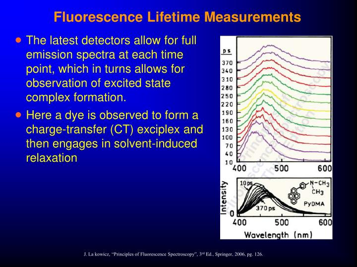 Fluorescence Lifetime Measurements