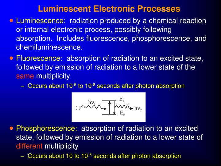 Luminescent electronic processes