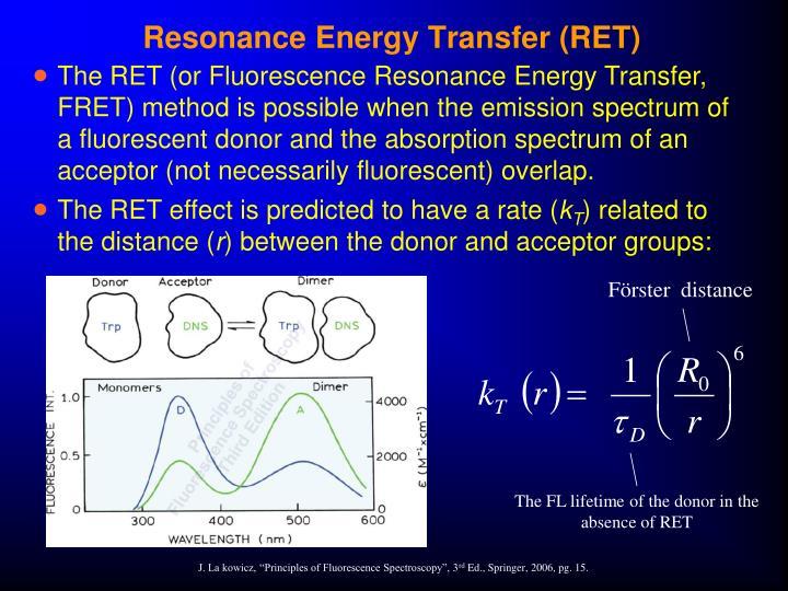 Resonance Energy Transfer (RET)