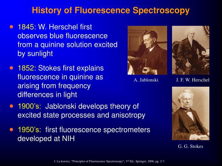 History of Fluorescence Spectroscopy