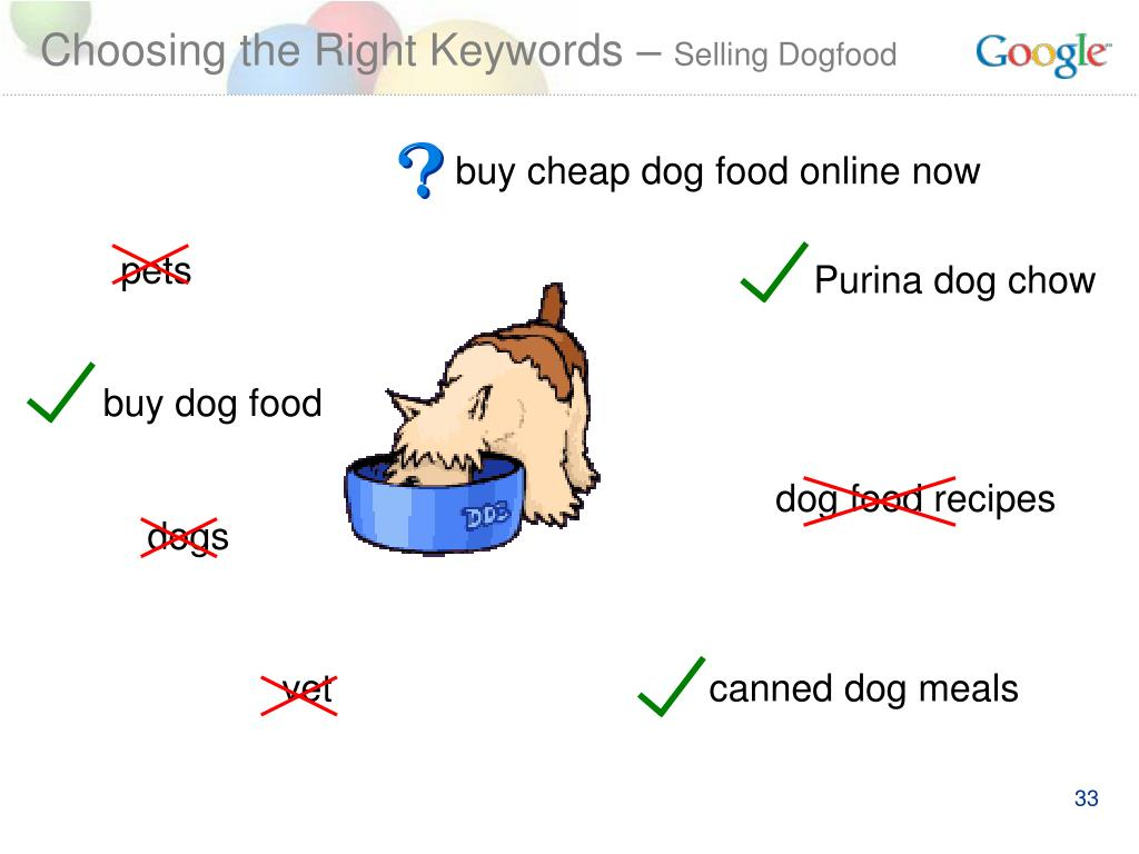 Choosing the Right Keywords –