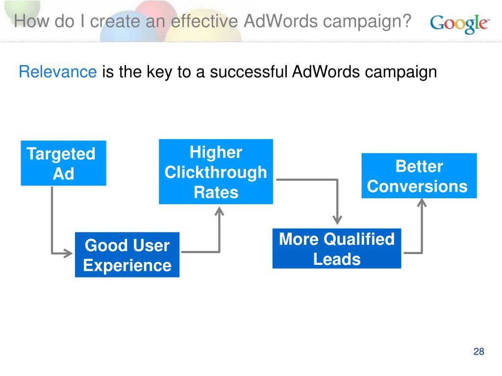 How do I create an effective AdWords campaign?
