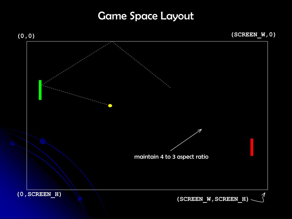 Game Space Layout