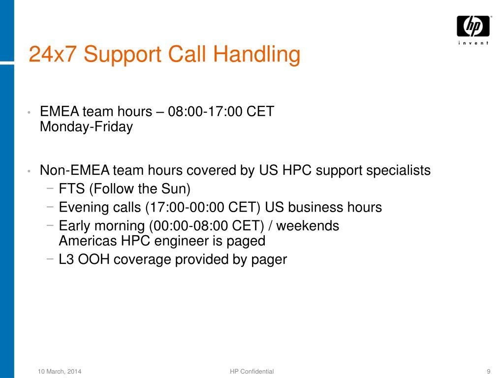 24x7 Support Call Handling