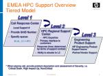 emea hpc support overview tiered model