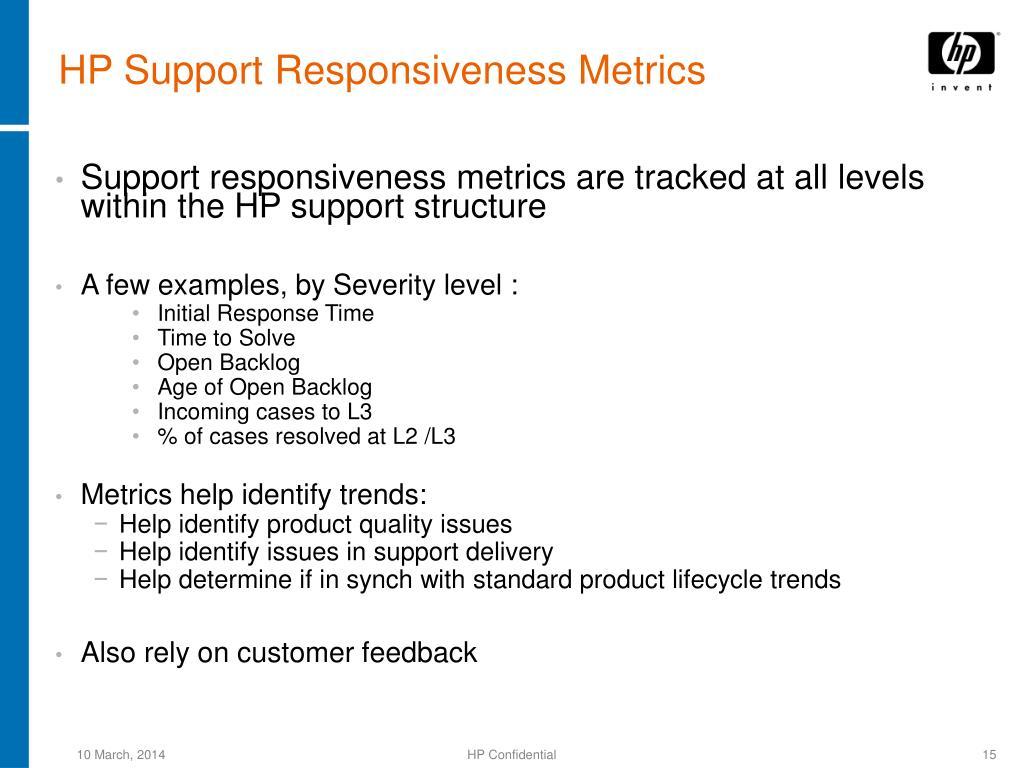 HP Support Responsiveness Metrics