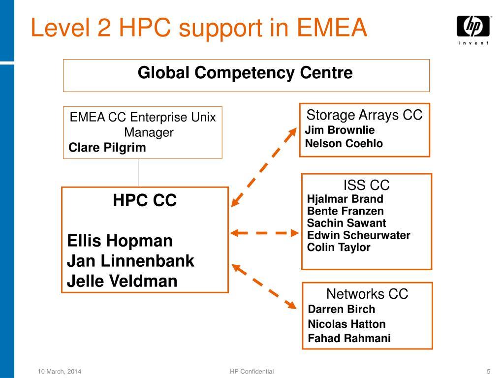 Level 2 HPC support in EMEA