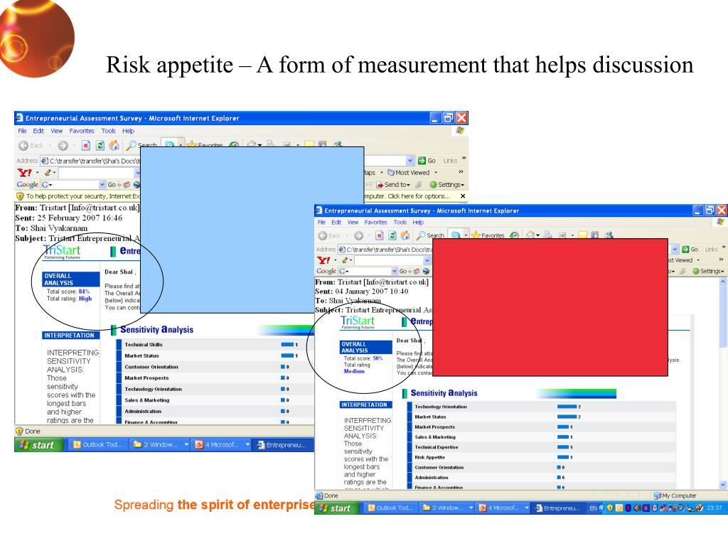 Risk appetite – A form of measurement that helps discussion