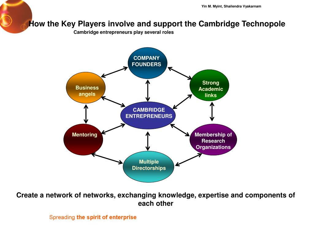 How the Key Players involve and support the Cambridge Technopole