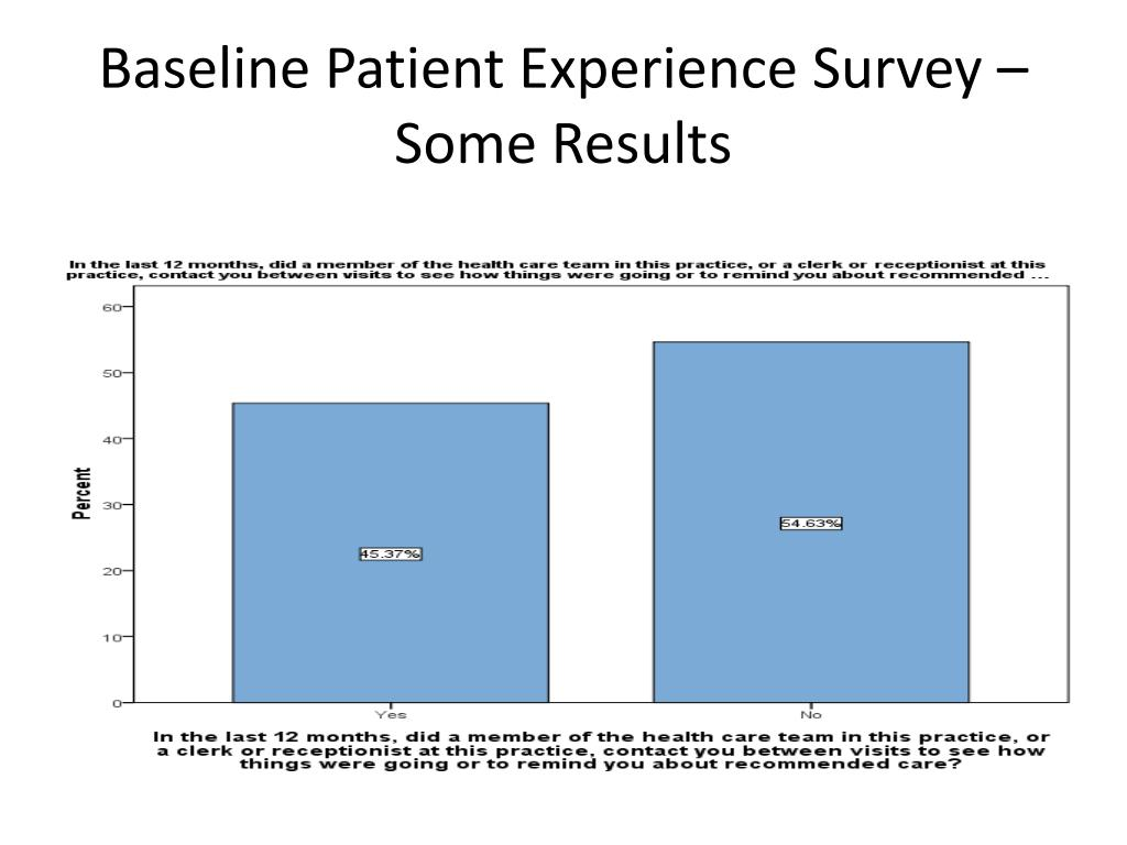 Baseline Patient Experience Survey –Some Results