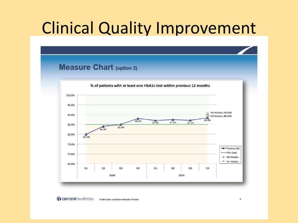 Clinical Quality Improvement