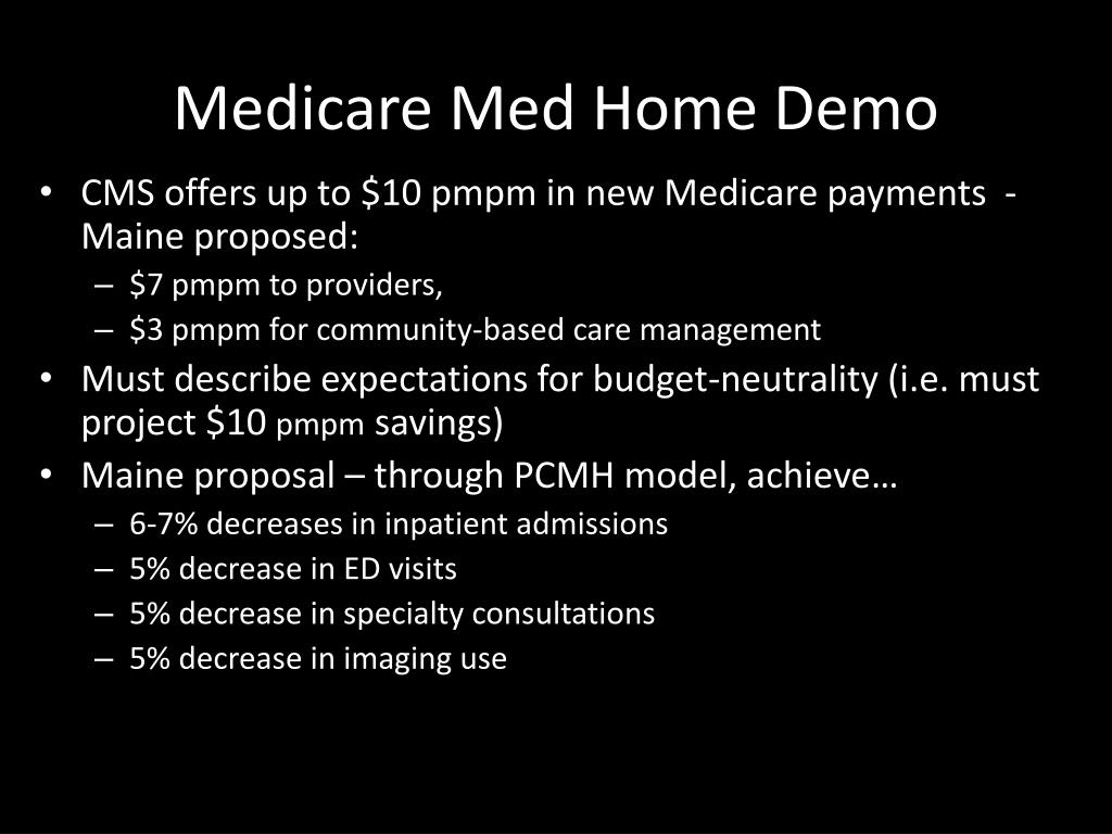 Medicare Med Home Demo
