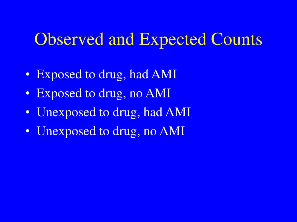 Observed and Expected Counts