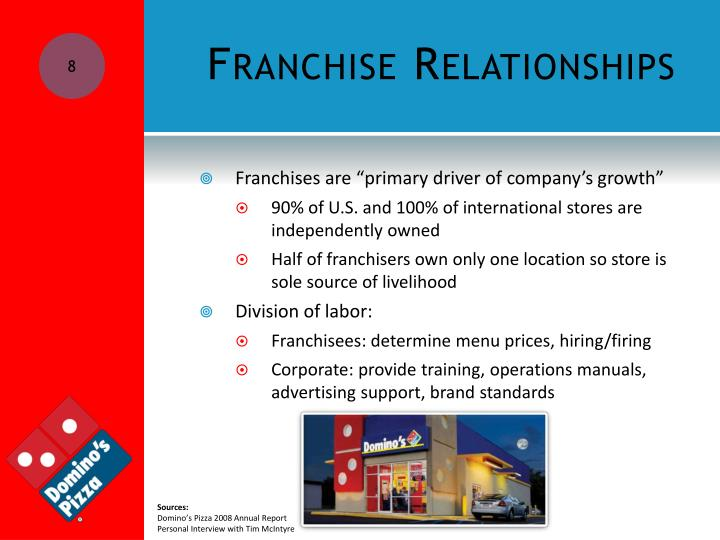Franchise Relationships