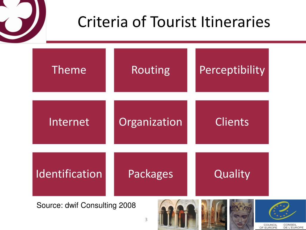 Criteria of Tourist Itineraries