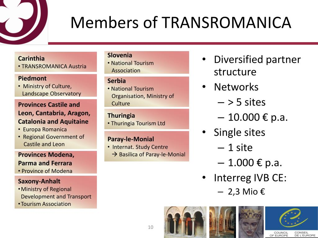 Members of TRANSROMANICA