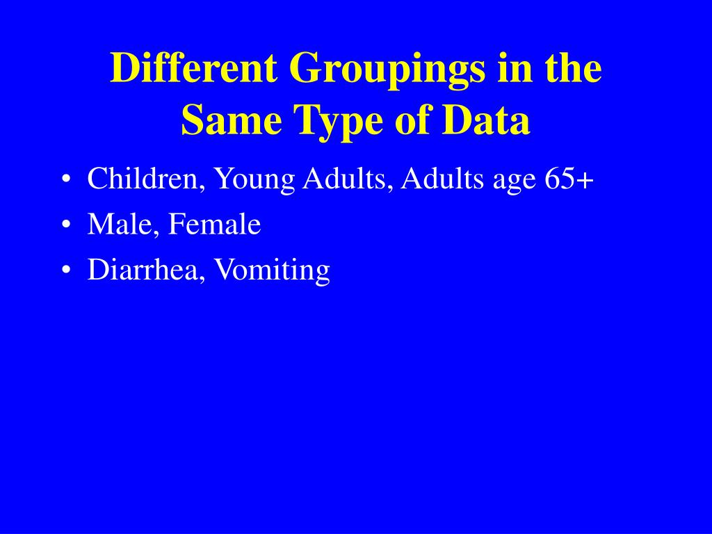 Different Groupings in the Same Type of Data