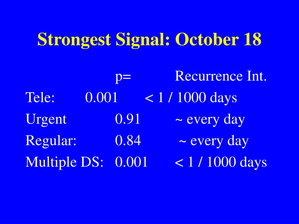 Strongest Signal: October 18