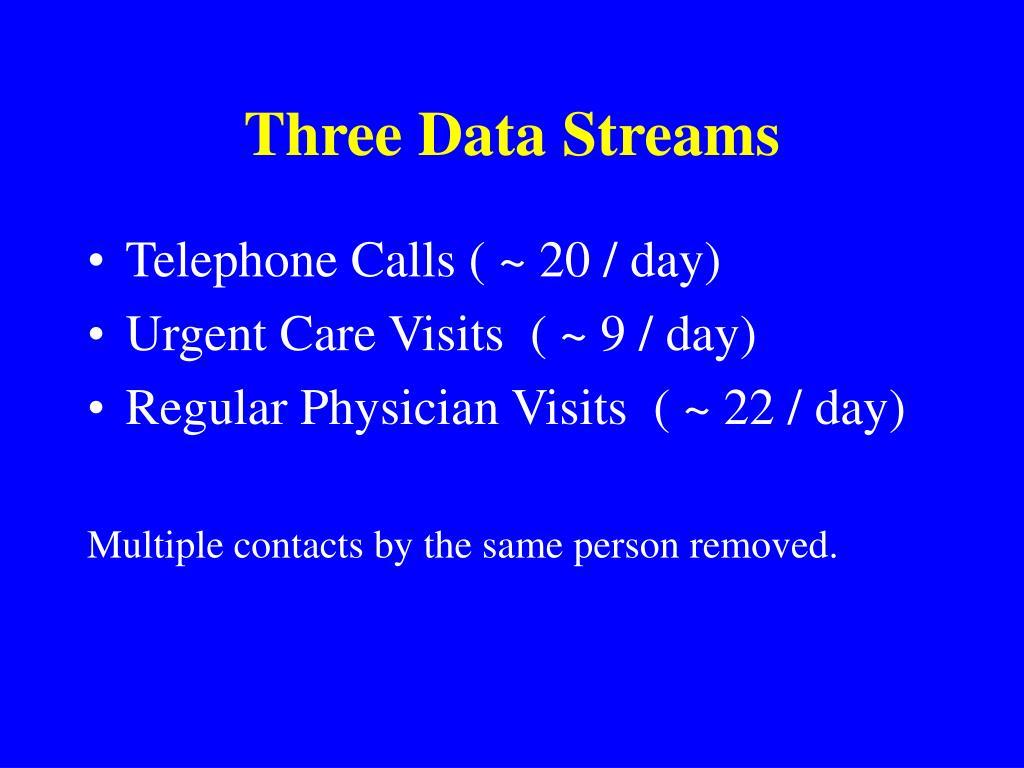 Three Data Streams