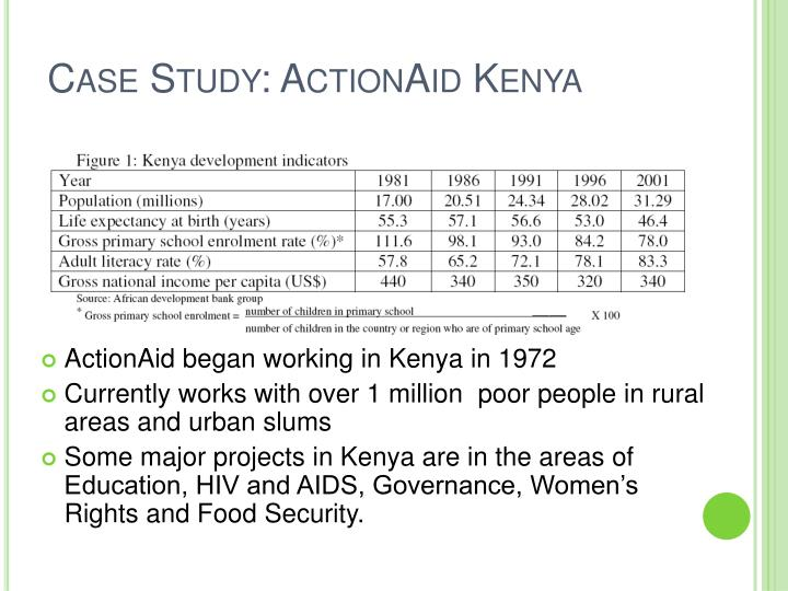 kenya case study Case study: kenya kenya national water development report prepared for the 2nd un world water development report 'water: a shared responsibility.