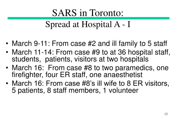 SARS in Toronto: