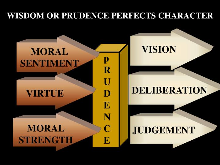 WISDOM OR PRUDENCE PERFECTS CHARACTER