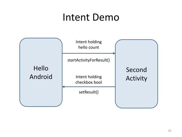 Intent Demo