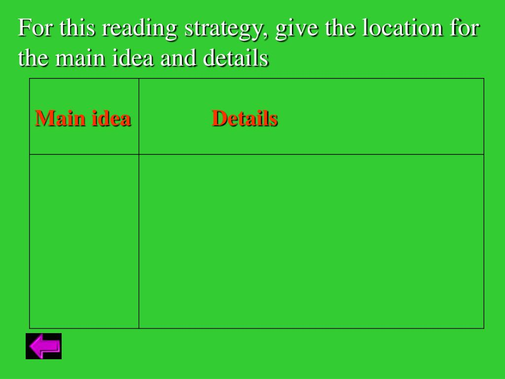 For this reading strategy, give the location for the main idea and details