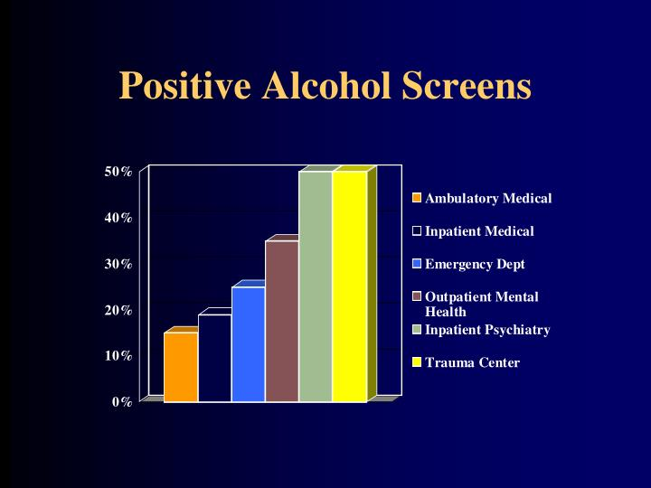 Positive Alcohol Screens