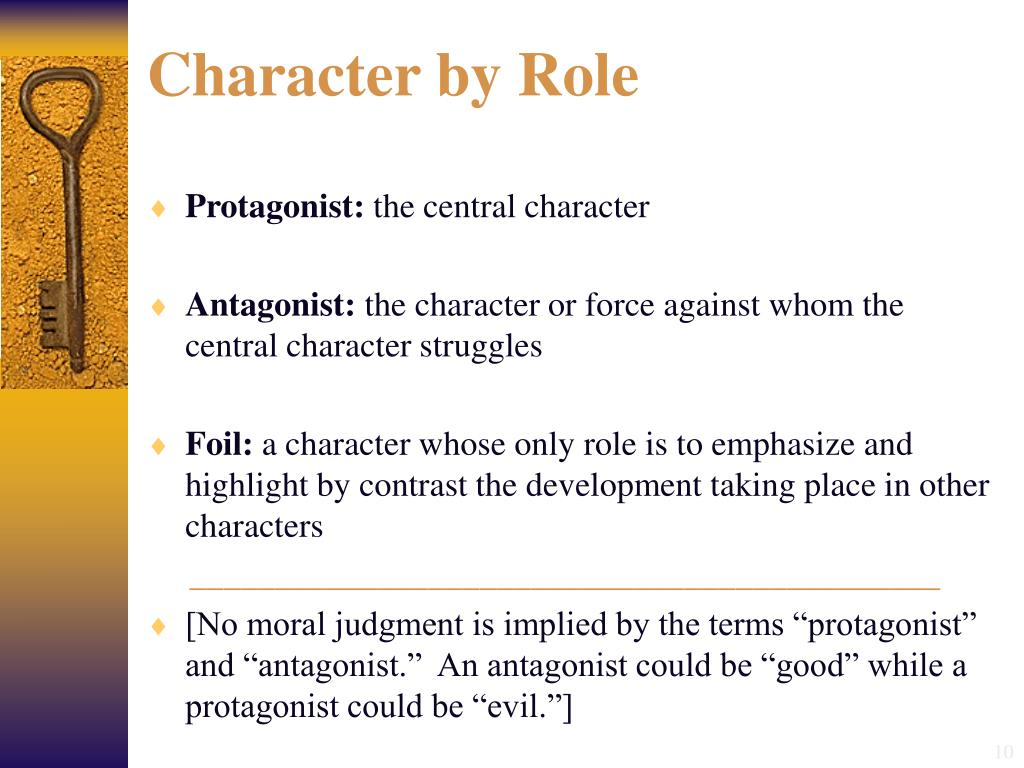 Character by Role
