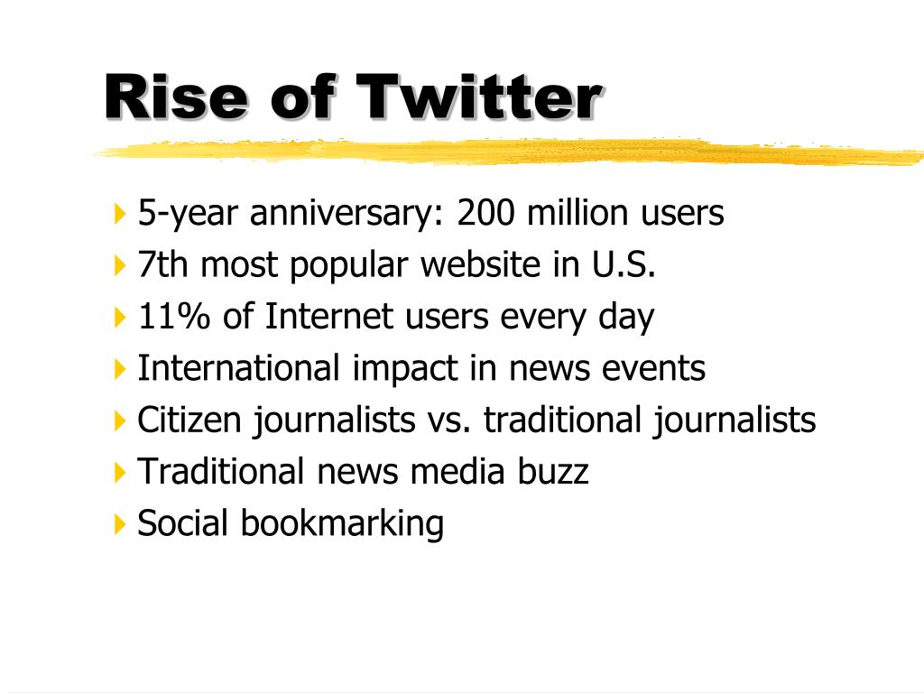 Rise of Twitter