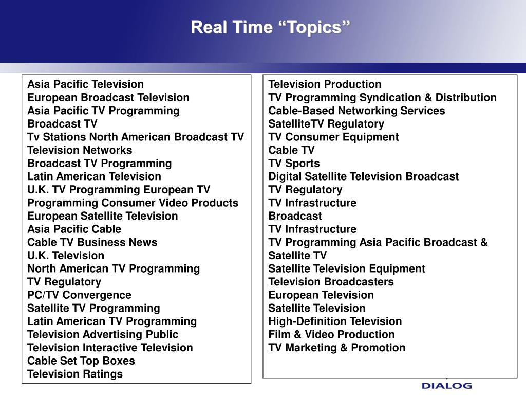 "Real Time ""Topics"""