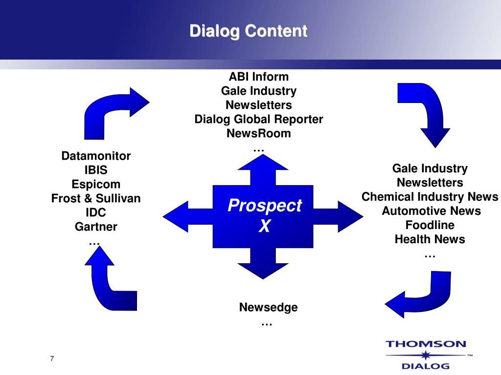 Dialog Content