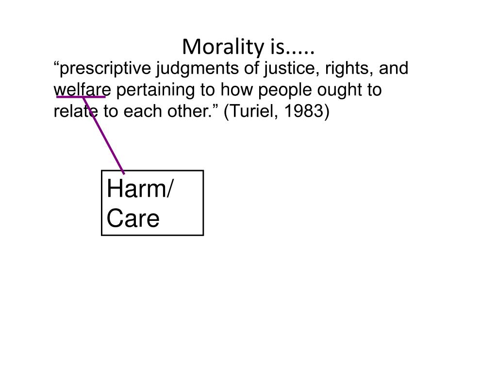 Morality is.....