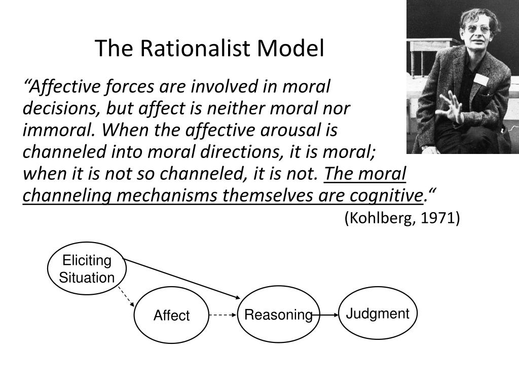 The Rationalist Model