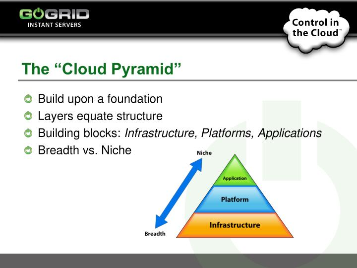 "The ""Cloud Pyramid"""